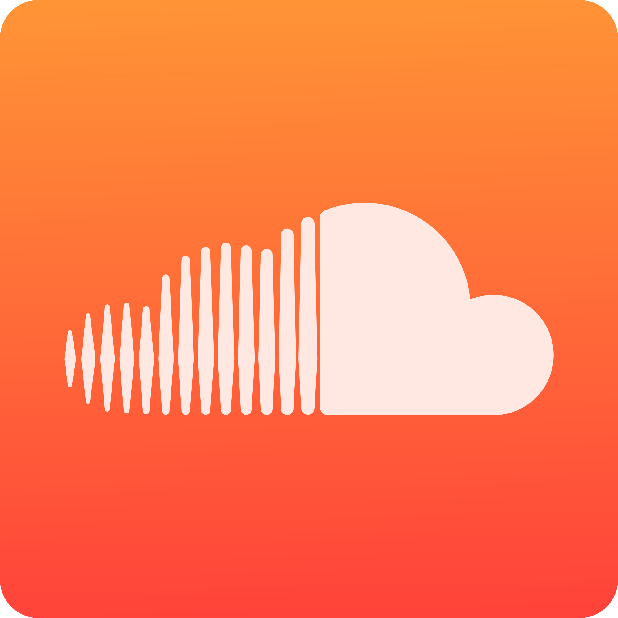 whats happening with soundcloud and why does it matter